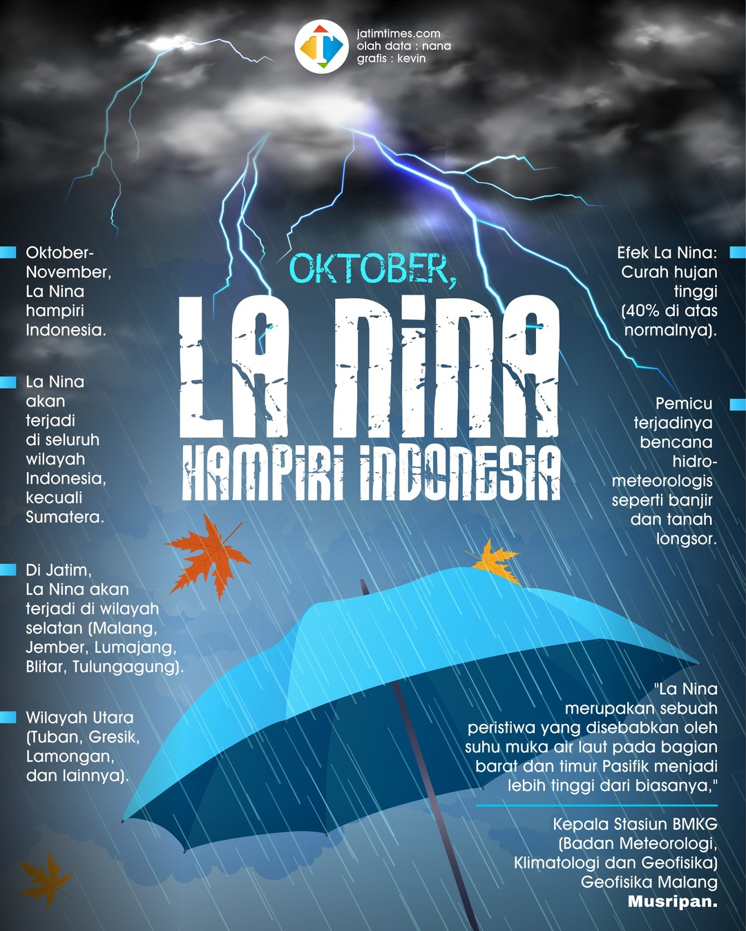 Kenalan Sama La Nina dan Persiapan Menghadapinya