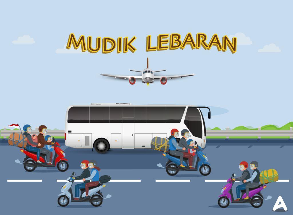 No Mudik No Worry